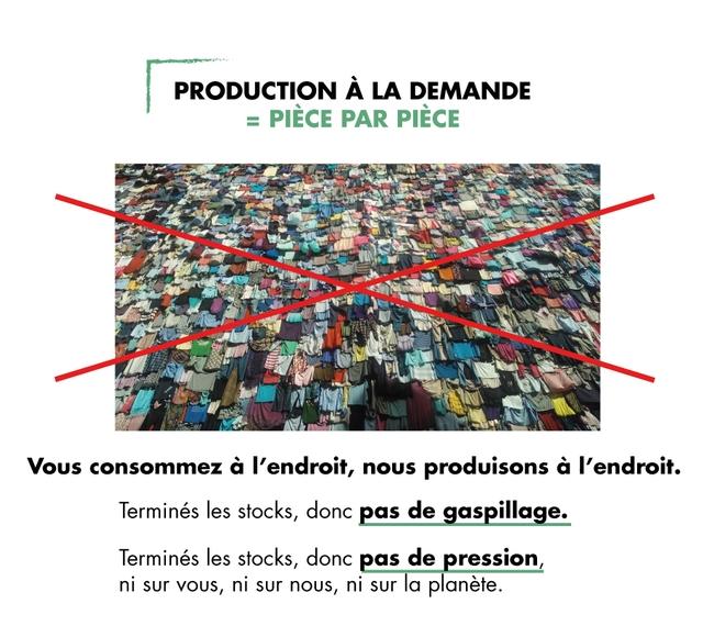 PRODUCTION A LA DEMANDE PIECE PAR PIECE Vous consommez a I'endroit, nous produisons a I'endroit. Termines les stocks, donc pas de gaspillage. Termines les stocks, donc pas de pression ni sur VOUS, ni sur nous, ni sur a planete.