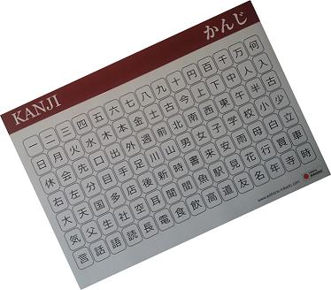 Japanese Kanji Poster - Ulule