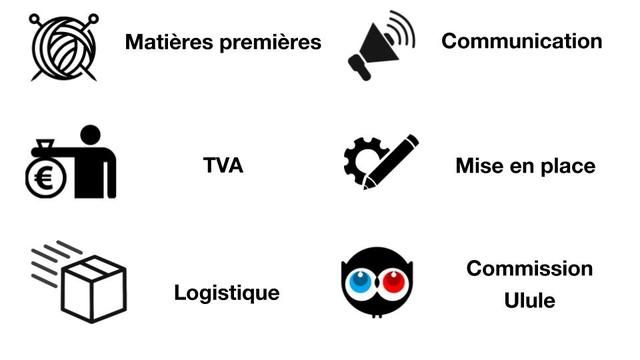 Matieres premieres Communication TVA e Mise en place Commission Logistique Ulule