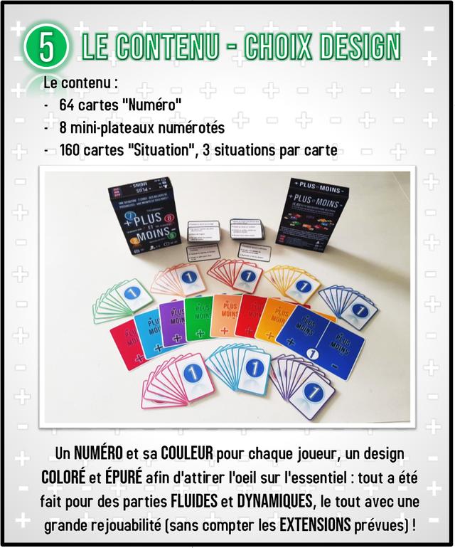 """5 LE CONTENU CHOIX DESIGN Le contenu : 64 cartes """"Numero"""" 8 mini-plateaux numerotes - 160 cartes """"Situation"""", 3 situations par carte PLUS MOINS US MOINS PLUS Un NUMERO et sa COULEUR pour chaque joueur, un design COLORE et EPURE afin d'attirer sur l'essentiel : tout a ete fait pour des parties FLUIDES et DYNAMIQUES, le tout avec une grande rejouabilite compter les EXTENSIONS prevues] !"""