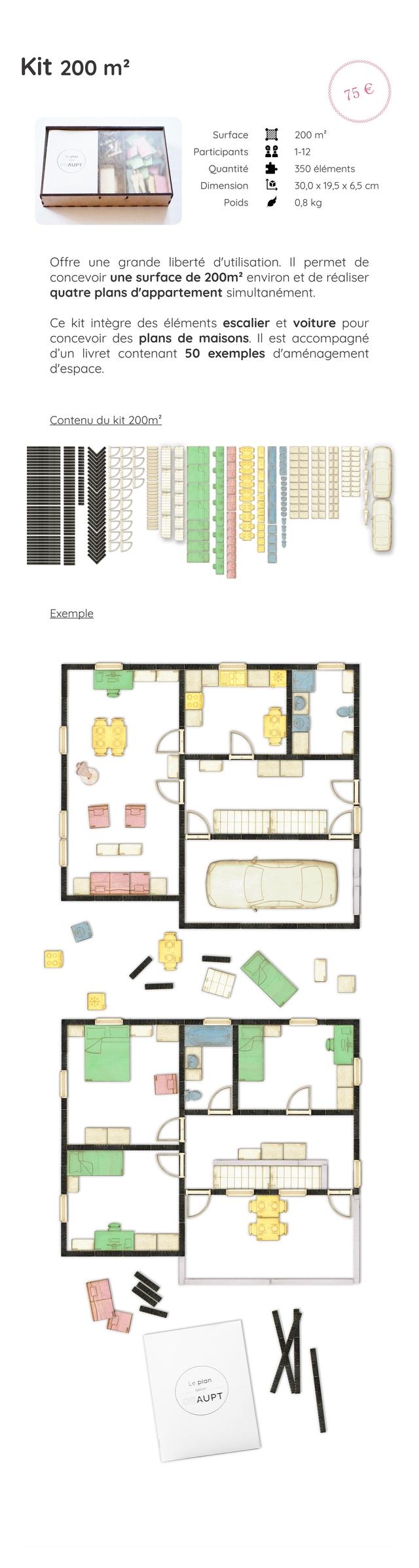 Kit 200 m2 75 Sur rface 200 m? Participants 1-12 Quantite 350 elements Dimension 30,0 x 19,5 x 6.5 cr 30,0 19,5 cm Poids 0,8 kg Offre une grande liberte d'utilisation. II permet de concevoir une surface de 200m2 environ et de realiser quatre plans d'appartement simultanement. Ce kit integre des elements escalier et voiture pour concevoir des plans de maisons. II est accompagne d'un livret contenant 50 exemples d'amenagement d'espace. Contenu du kit 200m2 Exemple X e plon AUPT