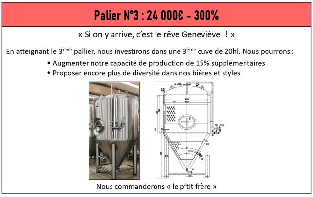 Palier N3:240006-3 N3:24 - 300% Si on arrive, c'est le reve Genevieve !! >) En atteignant le 3eme pallier, nous investirons dans une 3eme cuve de 20hl. Nous pourrons Augmenter notre capacite de production de 15% supplementaires Proposer encore plus de diversite dans nos bieres et styles Nous commanderons << le p'tit frere