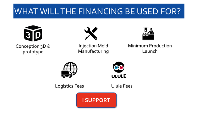 WHAT WILL THE FINANCING BEUSED FOR? 3D 3 Conception 3D & Injection Mold Minimum Production prototype Manufacturing Launch ULULE Logistics Fees Ulule Fees ISUPPORT