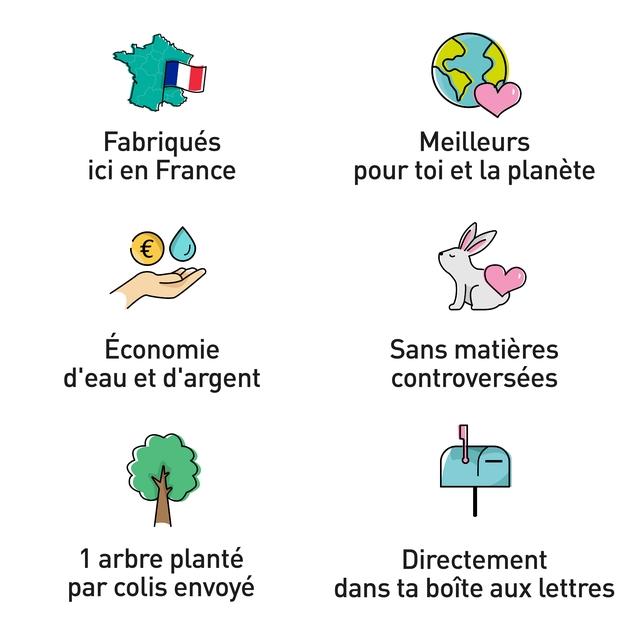 Fabriques Meilleurs ici en France pour toi et la planete Economie Sans matieres d'eau et d'argent controversees arbre plante Directement par colis envoye dans ta boite aux lettres