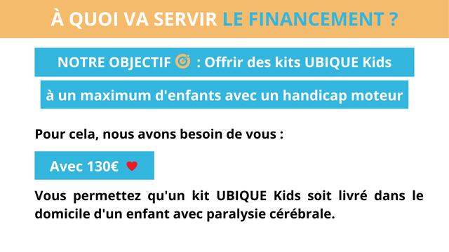 QUOI SERVIR LE FINANCEMENT ? NOTRE OBJECTIF Offrir des kits UBIQUE Kids a un maximum d'enfants avec un handicap moteur Pour cela, nous avons besoin de vous : Avec Vous permettez qu'un kit UBIQUE Kids soit livre dans le domicile d'un enfant avec paralysie cerebrale.