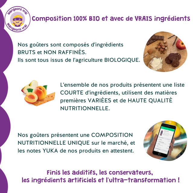 geons Composition 100% BIO et avec de VRAIS ingredients Nos gouters sont composes d'ingredients BRUTS et NON RAFFINES. lls sont tous issus de I'agriculture BIOLOGIQUE. L'ensemble de nos produits presentent une liste COURTE d'ingredients, utilisent des matieres premieres VARIEES et de HAUTE QUALITE NUTRITIONNELLE. Nos gouters presentent une COMPOSITION NUTRITIONNELLE UNIQUE sur le marche, et les notes YUKA de nos produits en attestent. Finis les additifs, les conservateurs, les ingredients artificiels et 'ultra-transformation