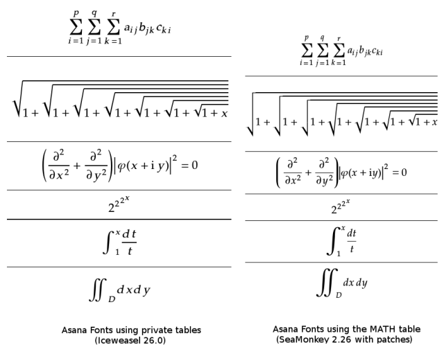 Screenshot Asana (release vs nigthly)