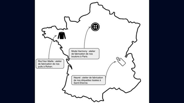 Mode Harmony atelier de fabrication de nos boutons a Paris. Roc'Han Maille atelier de fabrication de nos pulls a Rohan. Neyret atelier de fabrication de nos etiquettes tissees a Saint-Etienne.
