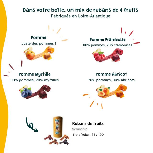 Dans votre borte, un mix de rubans de 4 fruits Fabriques en Loire-Atlantique Pomme Pomme Framboise Juste des pommes 80% pommes, 20% framboises Pomme Myrtille Pomme Abricot 80% pommes, 20% myrtilles 70% pommes, 30% abricots Rubans de fruits Scrunchiz Note Yuka 82 / 100