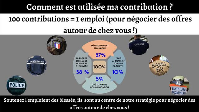 Comment est utilisee ma contribution ? 100 contributions = 1 emploi (pour negocier des offres autour de chez vous !) FRANCE DEVELOPPEMENT DOUANE TECHNIQUE 27% EMPLOI DE FRAIS GENDARMERIE BLESSES DE ANNEXES ET GUERRE ET FOND DE EN SERVICE 100% SECURITE SAMU 58 % 10% 69 5% POLICE OPERATION DE COMMUNICATION SAPEURS POMPIERS Soutenez l'emploient des blesses, ils sont au centre de notre strategie pour negocier des offres autour de chez vous !