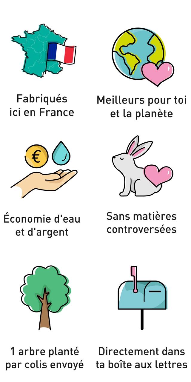 Fabriques Meilleurs pour toi ici en France et la planete Economie d'eau Sans matieres et d'argent controversees 1 arbre plante Directement dans par colis envoye ta boite aux lettres