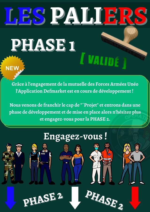 """LES PALIERS PHASE 1 NEW Grace a l'engagement de la mutuelle des Forces Armees Uneo l'Application Defmarket est en cours de developpement! Nous venons de franchir le cap de """"""""Projet"""" et entrons dans une phase de developpement et de mise en place alors n'hesitez plus et engagez-vous pour la PHASE 2. Engagez-vous ! PHASE 2 2"""