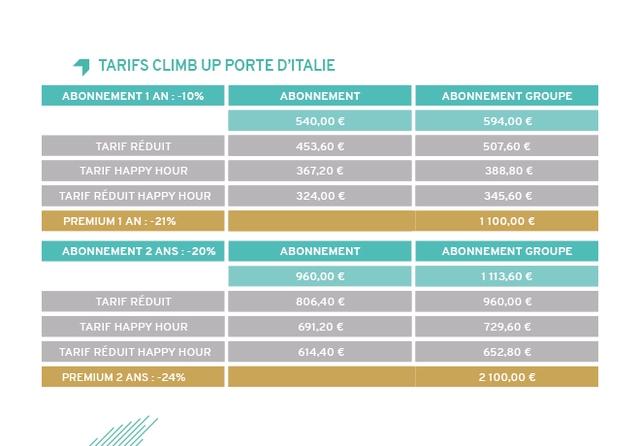 TARIFS CLIMB UP PORTE D'ITALIE ABONNEMENT 1 AN:-10% ABONNEMENT ABONNEMENT GROUPE 540.00 e 594,00 e TARIF REDUIT 453,60 507,60 TARIF HAPPY HOUR 367.20 e 388.80 TARIF REDUIT HAPPY HOUR 324.00 e 345.60 e PREMIUM1 AN:-21% 1100,00 e ABONNEMENT 2 ANS:-20% ABONNEMENT ABONNEMENT GROUPE 960,00 e 1113,60 e TARIF REDUIT 806,40 960,00 e TARIF HAPPY HOUR 691,20 e 729,60 TARIF REDUIT HAPPY HOUR 614,40 e 652.80 e PREMIUM 2 ANS:-24% 2100,00