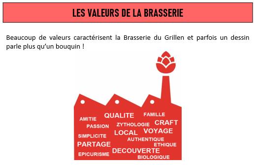 LES VALEURS DE LA BRASSERIE Beaucoup de valeurs caracterisent la Brasserie du Grillen et parfois un dessin parle plus qu'un bouquin QUALITE FAMILLE AMITIE PASSION ZYTHOLOGIE CRAFT LOCAL VOYAGE SIMPLICITE AUTHENTIQUE PARTAGE ETHIQUE DECOUVERTE EPICURISME BIOLOGIQUE