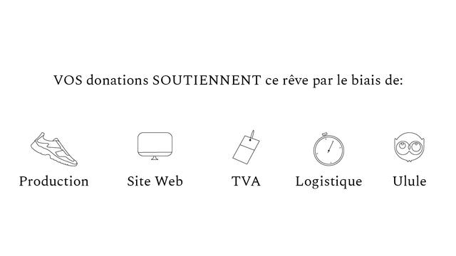 VOS donations SOUTIENNENT ce reve par le biais de: Production Site Web TVA Logistique Ulule