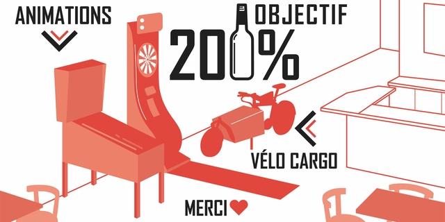 ANIMATIONS OBJECTIF : V 200% VELO CARGO MERCI